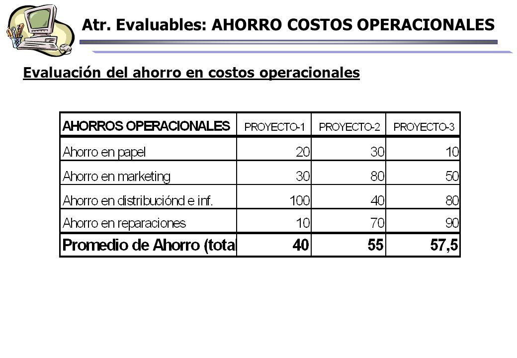 Atr. Evaluables: AHORRO COSTOS OPERACIONALES Evaluación del ahorro en costos operacionales