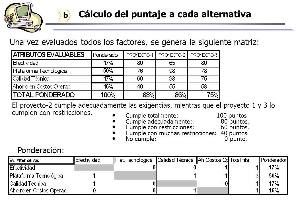 Cálculo del puntaje a cada alternativa Una vez evaluados todos los factores, se genera la siguiente matriz: b b El proyecto-2 cumple adecuadamente las