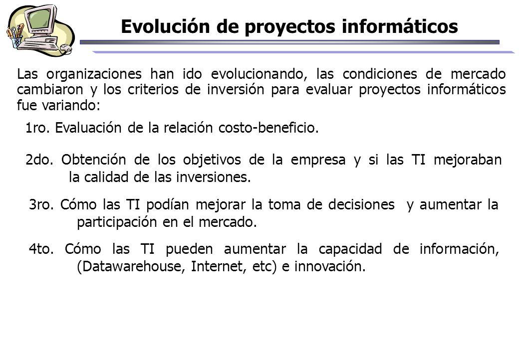 Evolución de proyectos informáticos Las organizaciones han ido evolucionando, las condiciones de mercado cambiaron y los criterios de inversión para e