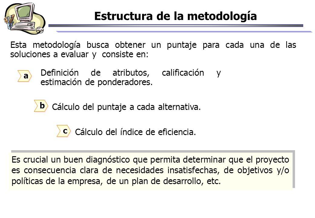 Estructura de la metodología Esta metodología busca obtener un puntaje para cada una de las soluciones a evaluar y consiste en: Definición de atributo