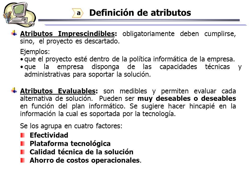 Definición de atributos Atributos Imprescindibles: obligatoriamente deben cumplirse, sino, el proyecto es descartado. Ejemplos: que el proyecto esté d