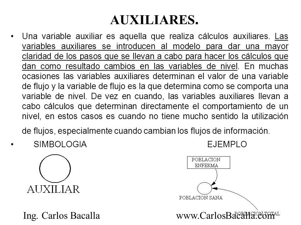 Ing. Carlos Bacallawww.CarlosBacalla.com AUXILIARES. Una variable auxiliar es aquella que realiza cálculos auxiliares. Las variables auxiliares se int