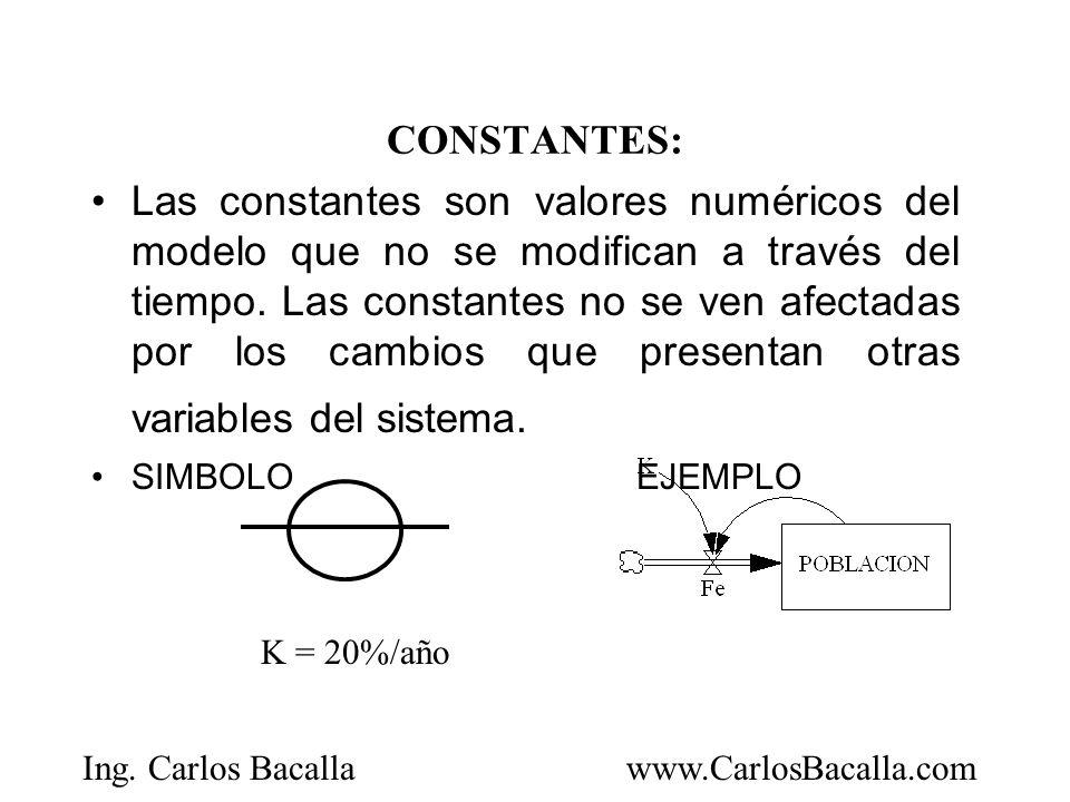 Ing. Carlos Bacallawww.CarlosBacalla.com CONSTANTES: Las constantes son valores numéricos del modelo que no se modifican a través del tiempo. Las cons