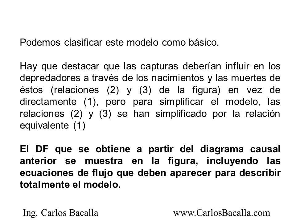Ing. Carlos Bacallawww.CarlosBacalla.com Podemos clasificar este modelo como básico. Hay que destacar que las capturas deberían influir en los depreda