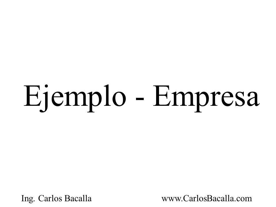 Ing. Carlos Bacallawww.CarlosBacalla.com Ejemplo - Empresa
