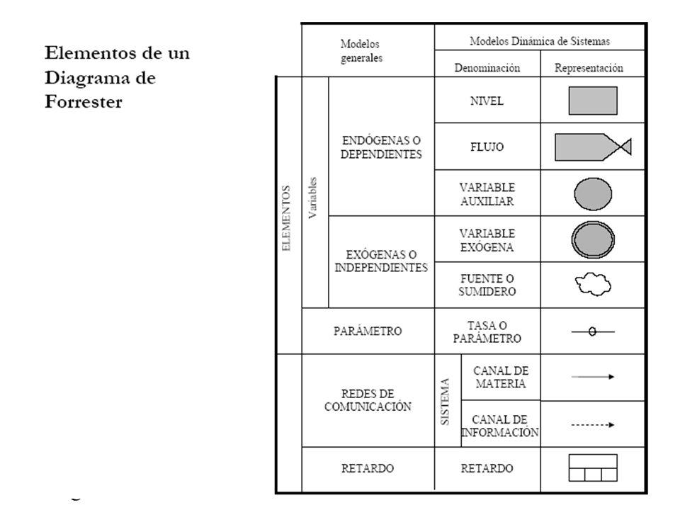 Ing. Carlos Bacallawww.CarlosBacalla.com Ejemplo Predador – Presa - Pastoreo