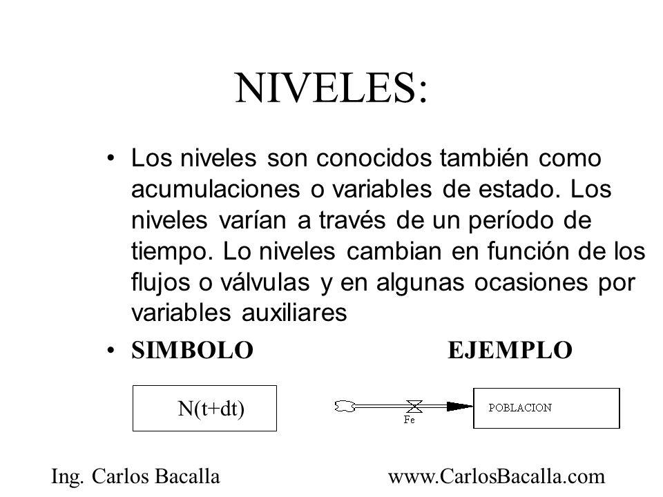 Ing. Carlos Bacallawww.CarlosBacalla.com NIVELES: Los niveles son conocidos también como acumulaciones o variables de estado. Los niveles varían a tra