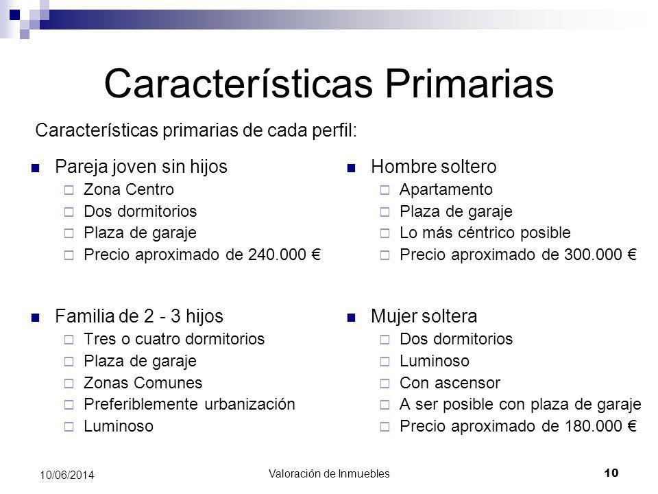 Valoración de Inmuebles 10 10/06/2014 Características Primarias Pareja joven sin hijos Zona Centro Dos dormitorios Plaza de garaje Precio aproximado d