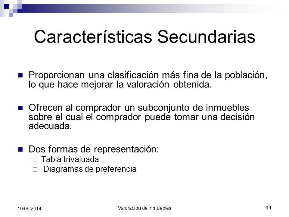 Valoración de Inmuebles 11 10/06/2014 Características Secundarias Proporcionan una clasificación más fina de la población, lo que hace mejorar la valo