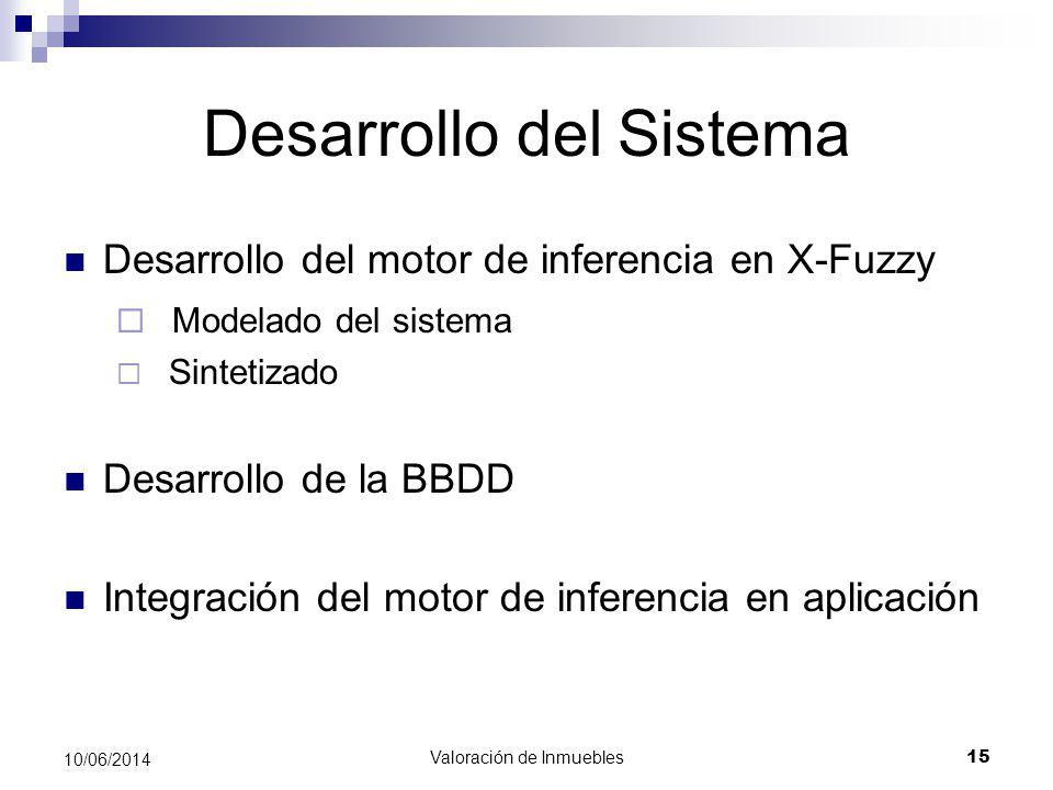 Valoración de Inmuebles 15 10/06/2014 Desarrollo del Sistema Desarrollo del motor de inferencia en X-Fuzzy Modelado del sistema Sintetizado Desarrollo