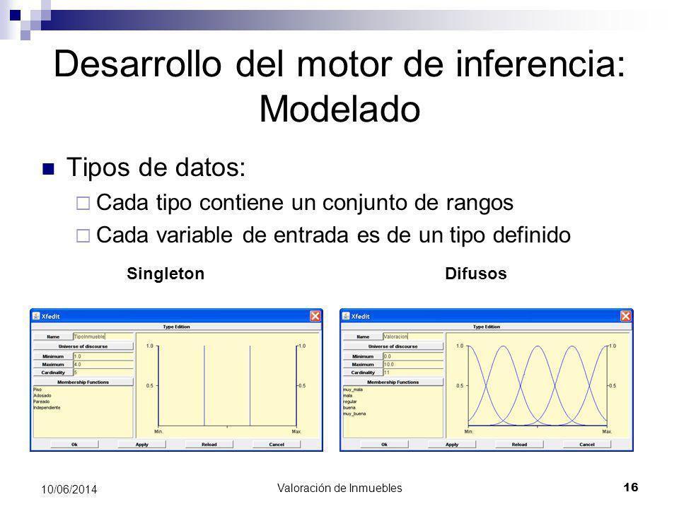 Valoración de Inmuebles 16 10/06/2014 Desarrollo del motor de inferencia: Modelado Tipos de datos: Cada tipo contiene un conjunto de rangos Cada varia