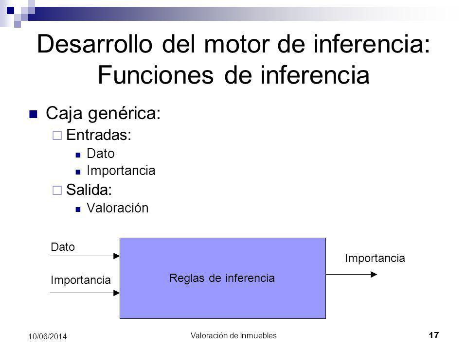 Valoración de Inmuebles 17 10/06/2014 Desarrollo del motor de inferencia: Funciones de inferencia Caja genérica: Entradas: Dato Importancia Salida: Va