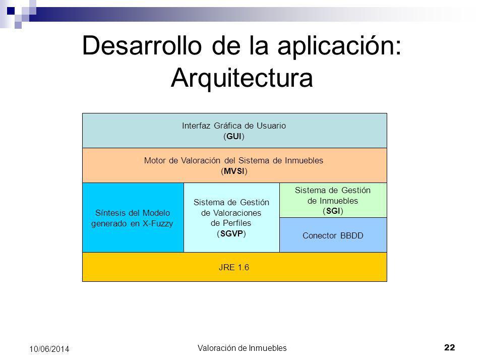 Valoración de Inmuebles 22 10/06/2014 Desarrollo de la aplicación: Arquitectura JRE 1.6 Síntesis del Modelo generado en X-Fuzzy Conector BBDD Interfaz