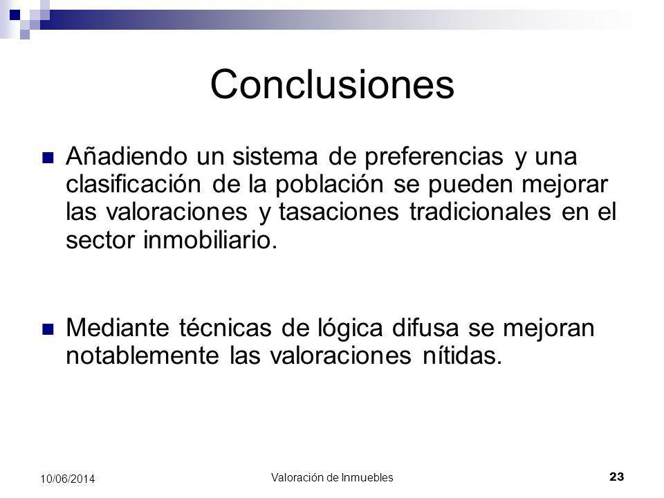 Valoración de Inmuebles 23 10/06/2014 Conclusiones Añadiendo un sistema de preferencias y una clasificación de la población se pueden mejorar las valo