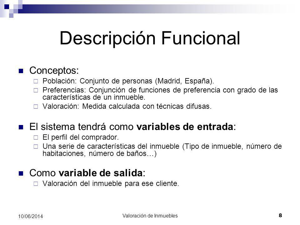 Valoración de Inmuebles 8 10/06/2014 Descripción Funcional Conceptos: Población: Conjunto de personas (Madrid, España). Preferencias: Conjunción de fu
