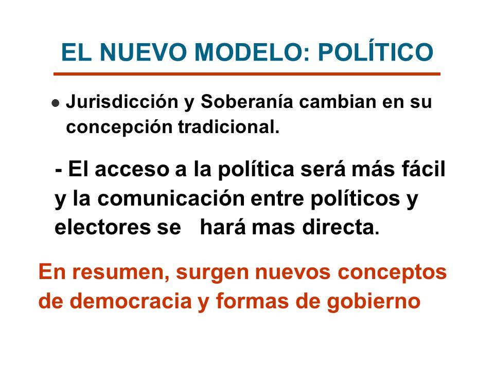 EL NUEVO MODELO: POLÍTICO Jurisdicción y Soberanía cambian en su concepción tradicional. - El acceso a la política será más fácil y la comunicación en