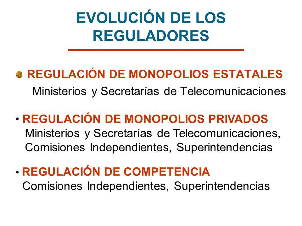 EVOLUCIÓN DE LOS REGULADORES REGULACIÓN DE MONOPOLIOS ESTATALES Ministerios y Secretarías de Telecomunicaciones REGULACIÓN DE MONOPOLIOS PRIVADOS Mini