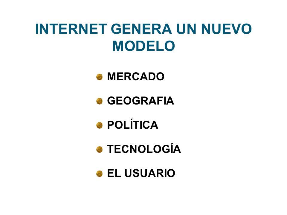 DESARROLLO DEL COMERCIO ELECTRÓNICO Negociación comercial basada en la transmisión de datos sobre redes de comunicación tales como INTERNET, su crecimiento es acelerado, incluso en los países en desarrollo.