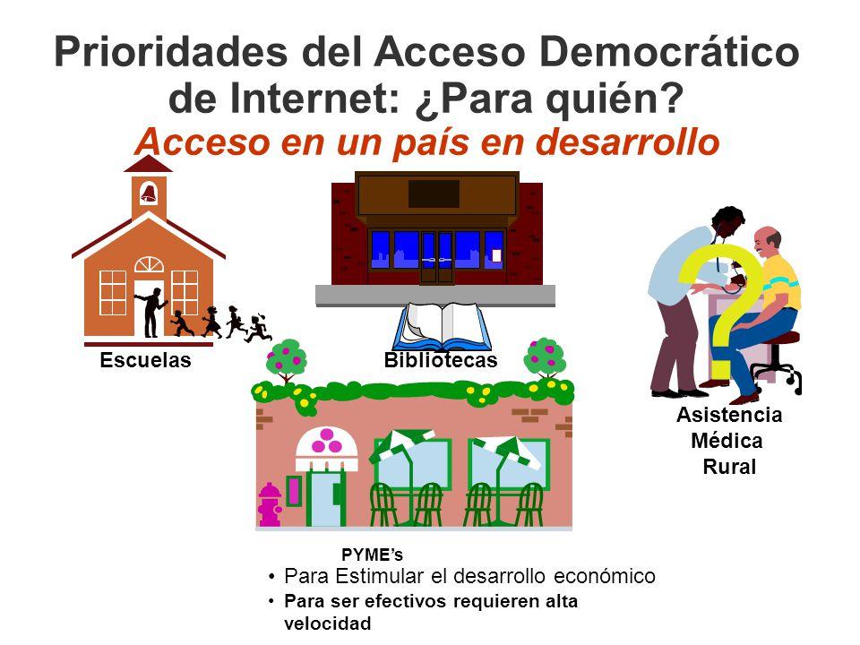 Escuelas Bibliotecas Asistencia Médica Rural PYMEs Para Estimular el desarrollo económico Para ser efectivos requieren alta velocidad Prioridades del