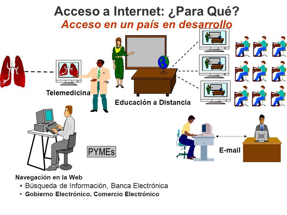 Telemedicina E-mail Educación a Distancia Navegación en la Web Búsqueda de Información, Banca Electrónica Gobierno Electrónico, Comercio Electrónico A