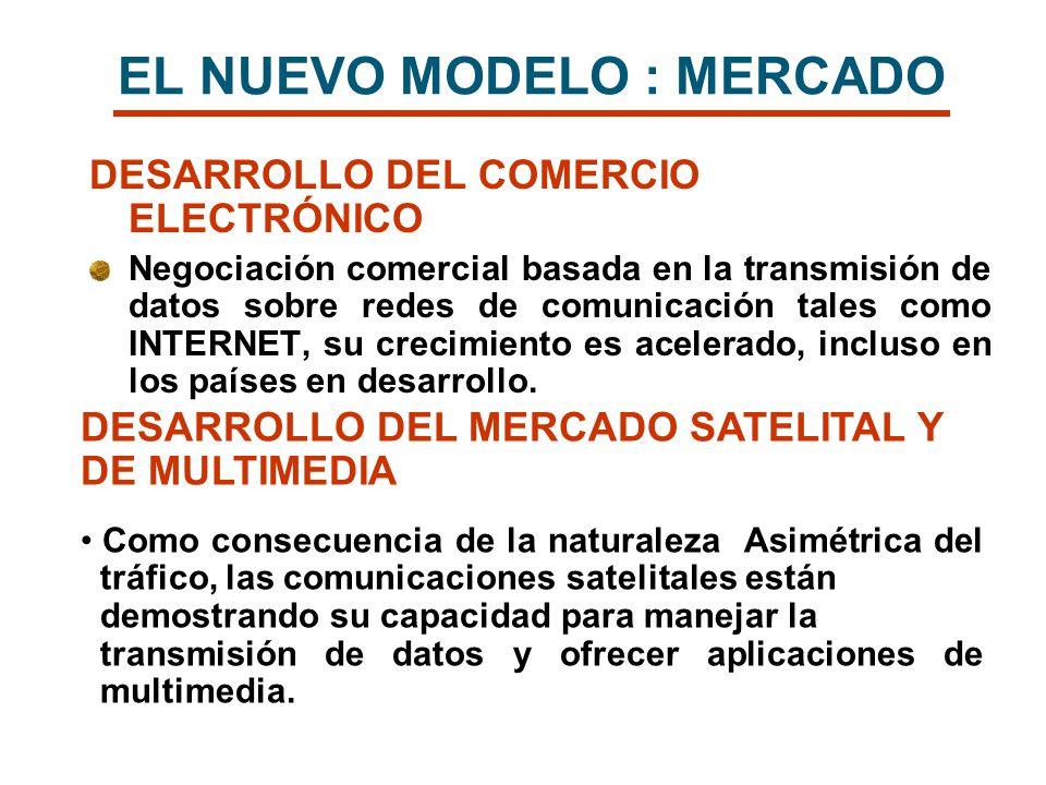 DESARROLLO DEL COMERCIO ELECTRÓNICO Negociación comercial basada en la transmisión de datos sobre redes de comunicación tales como INTERNET, su crecim