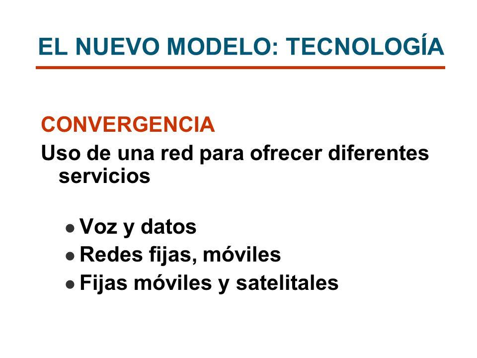 EL NUEVO MODELO: TECNOLOGÍA CONVERGENCIA Uso de una red para ofrecer diferentes servicios Voz y datos Redes fijas, móviles Fijas móviles y satelitales
