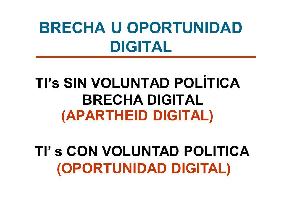 BRECHA U OPORTUNIDAD DIGITAL TIs SIN VOLUNTAD POLÍTICA BRECHA DIGITAL (APARTHEID DIGITAL) TI s CON VOLUNTAD POLITICA (OPORTUNIDAD DIGITAL)