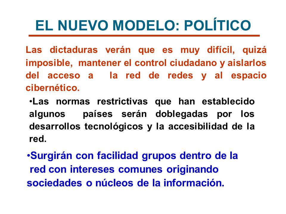 EL NUEVO MODELO: POLÍTICO Las dictaduras verán que es muy difícil, quizá imposible, mantener el control ciudadano y aislarlos del acceso a la red de r