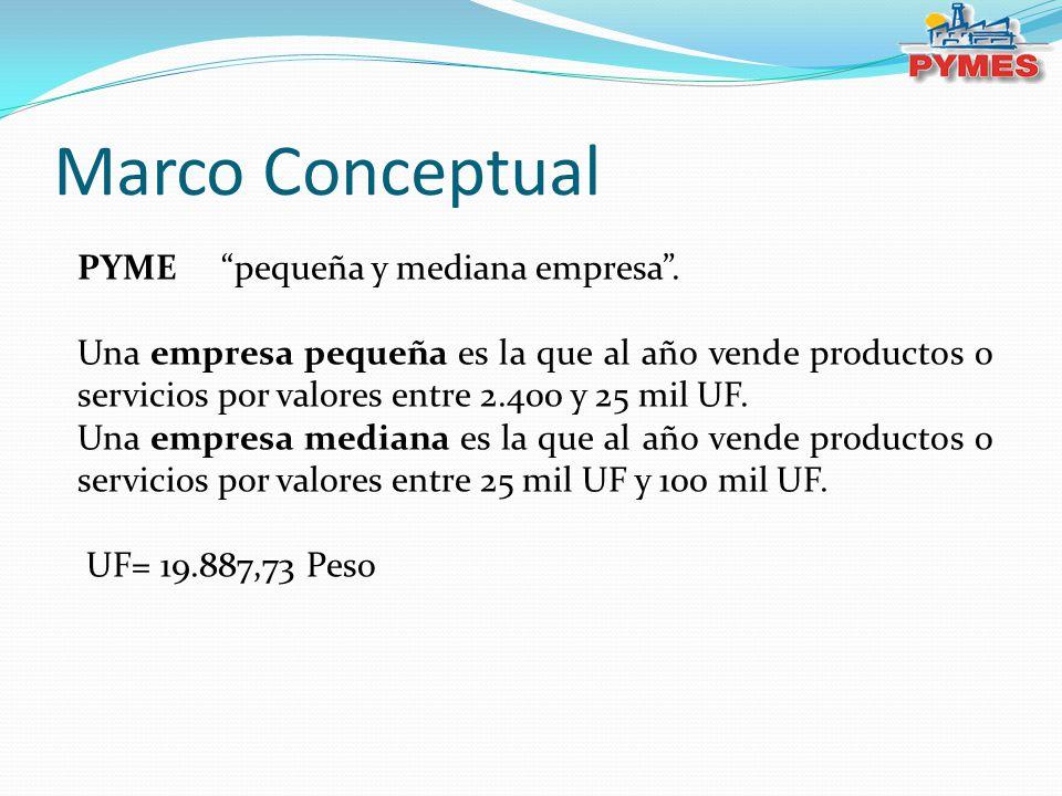 Marco Conceptual PYME pequeña y mediana empresa. Una empresa pequeña es la que al año vende productos o servicios por valores entre 2.400 y 25 mil UF.