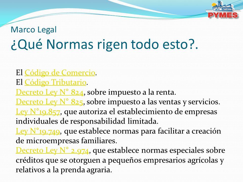 Marco Legal ¿Qué Normas rigen todo esto?.