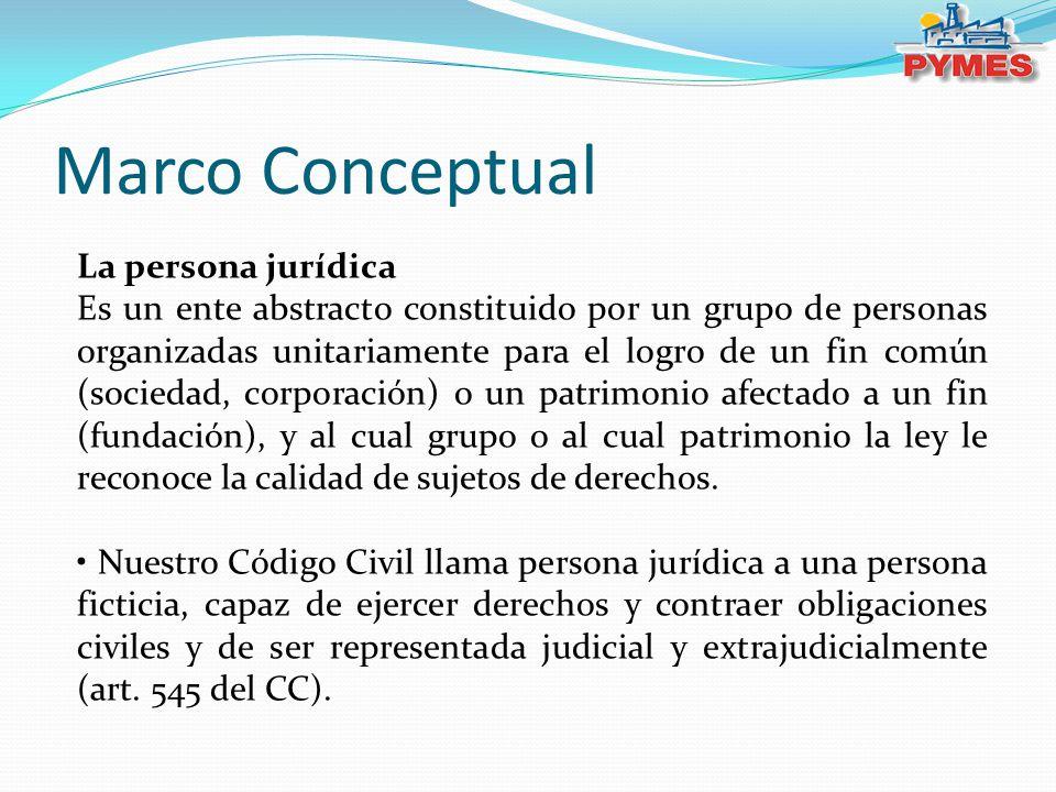 Marco Conceptual La persona jurídica Es un ente abstracto constituido por un grupo de personas organizadas unitariamente para el logro de un fin común