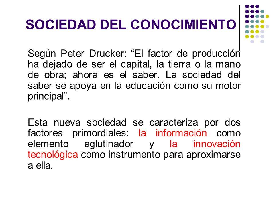 SOCIEDAD DEL CONOCIMIENTO Según Peter Drucker: El factor de producción ha dejado de ser el capital, la tierra o la mano de obra; ahora es el saber. La