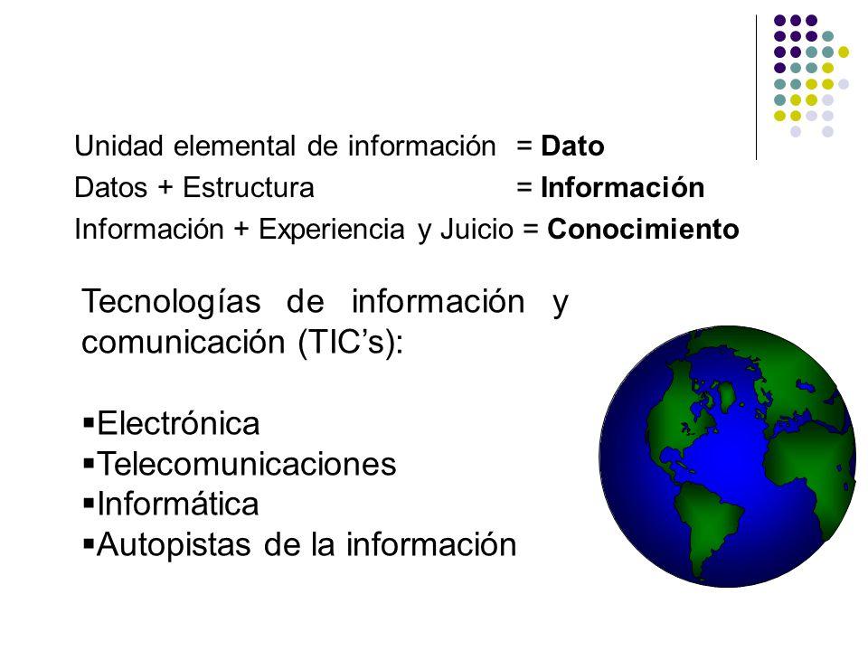 Unidad elemental de información = Dato Datos + Estructura = Información Información + Experiencia y Juicio = Conocimiento Tecnologías de información y