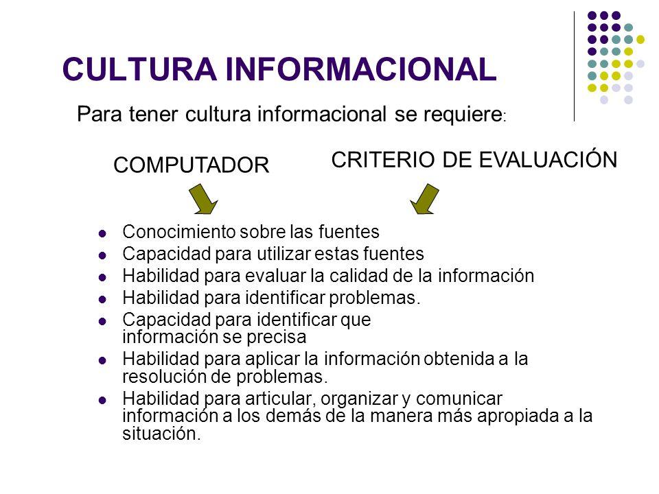 CULTURA INFORMACIONAL Conocimiento sobre las fuentes Capacidad para utilizar estas fuentes Habilidad para evaluar la calidad de la información Habilid