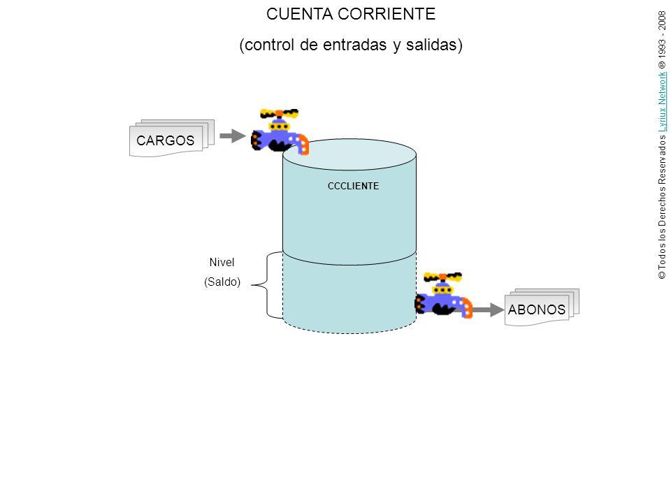© Todos los Derechos Reservados Lyriux Network ® 1993 - 2008Lyriux Network CARGOS ABONOS Nivel (Saldo) CCCLIENTE CUENTA CORRIENTE (control de entradas