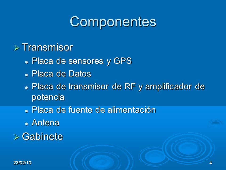 23/02/104 Componentes Transmisor Transmisor Placa de sensores y GPS Placa de sensores y GPS Placa de Datos Placa de Datos Placa de transmisor de RF y amplificador de potencia Placa de transmisor de RF y amplificador de potencia Placa de fuente de alimentación Placa de fuente de alimentación Antena Antena Gabinete Gabinete