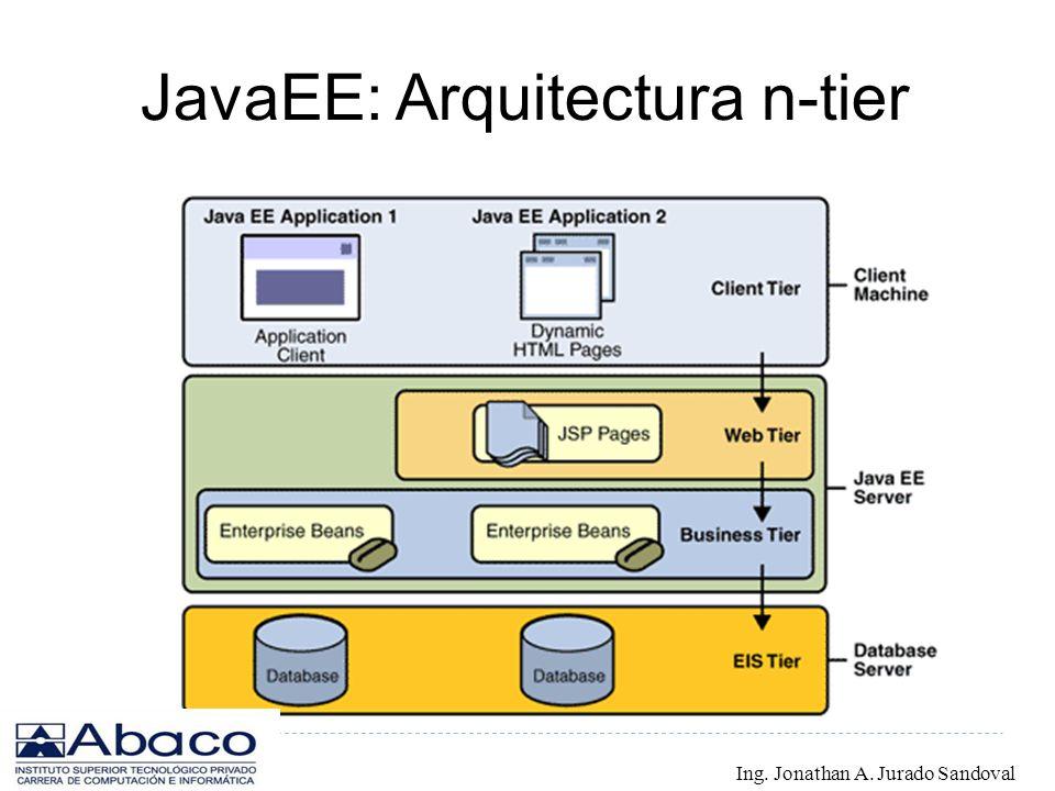 JavaEE: Arquitectura n-tier Ing. Jonathan A. Jurado Sandoval