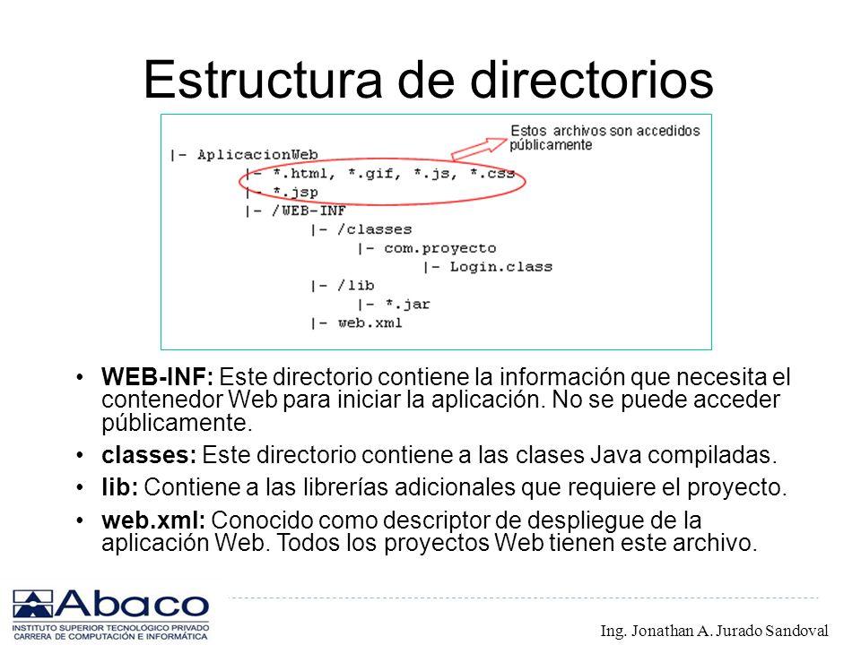 Estructura de directorios WEB-INF: Este directorio contiene la información que necesita el contenedor Web para iniciar la aplicación. No se puede acce