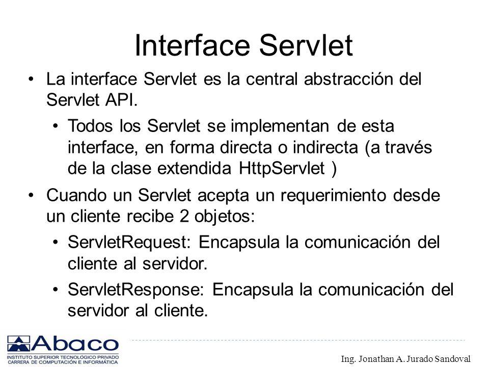 Interface Servlet La interface Servlet es la central abstracción del Servlet API. Todos los Servlet se implementan de esta interface, en forma directa
