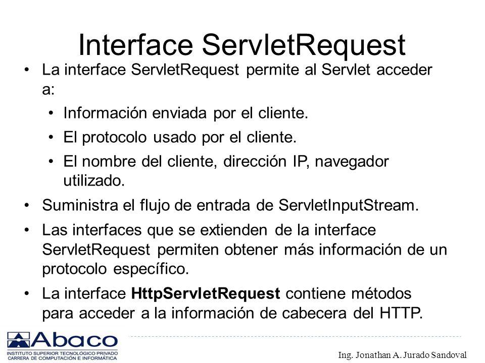 Interface ServletRequest La interface ServletRequest permite al Servlet acceder a: Información enviada por el cliente. El protocolo usado por el clien