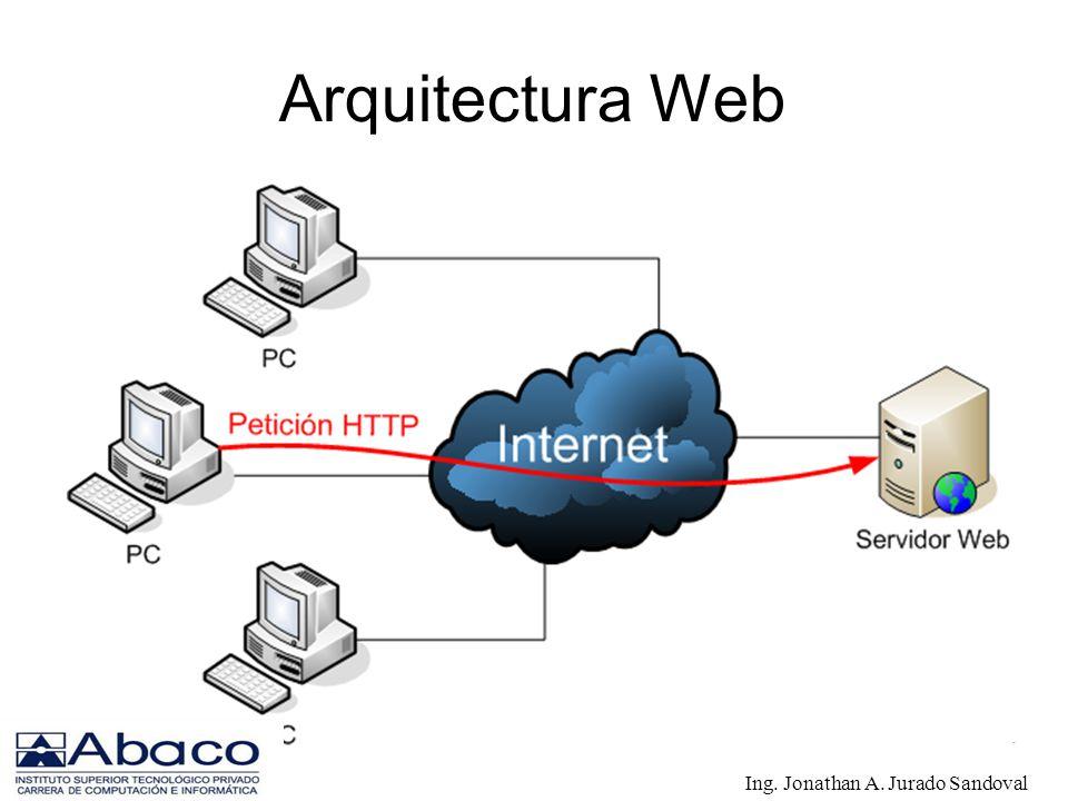 Ventajas de la arquitectura Web Actualización automática –Según el paradigma cliente/servidor, la lógica de la aplicación se encuentra centralizada.