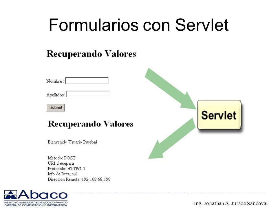Formularios con Servlet Ing. Jonathan A. Jurado Sandoval