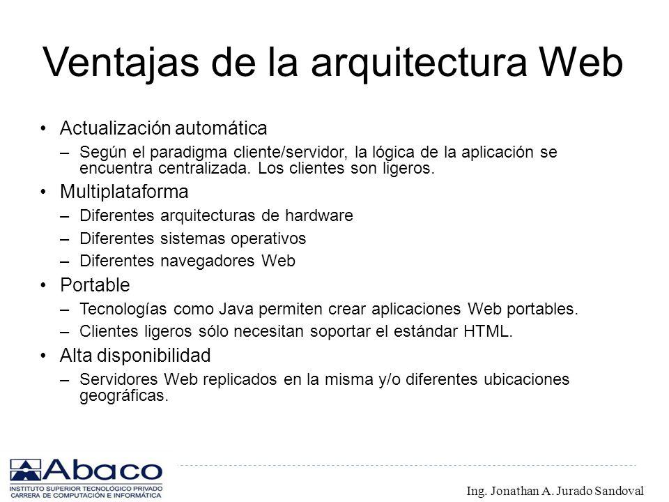 Ventajas de la arquitectura Web Actualización automática –Según el paradigma cliente/servidor, la lógica de la aplicación se encuentra centralizada. L