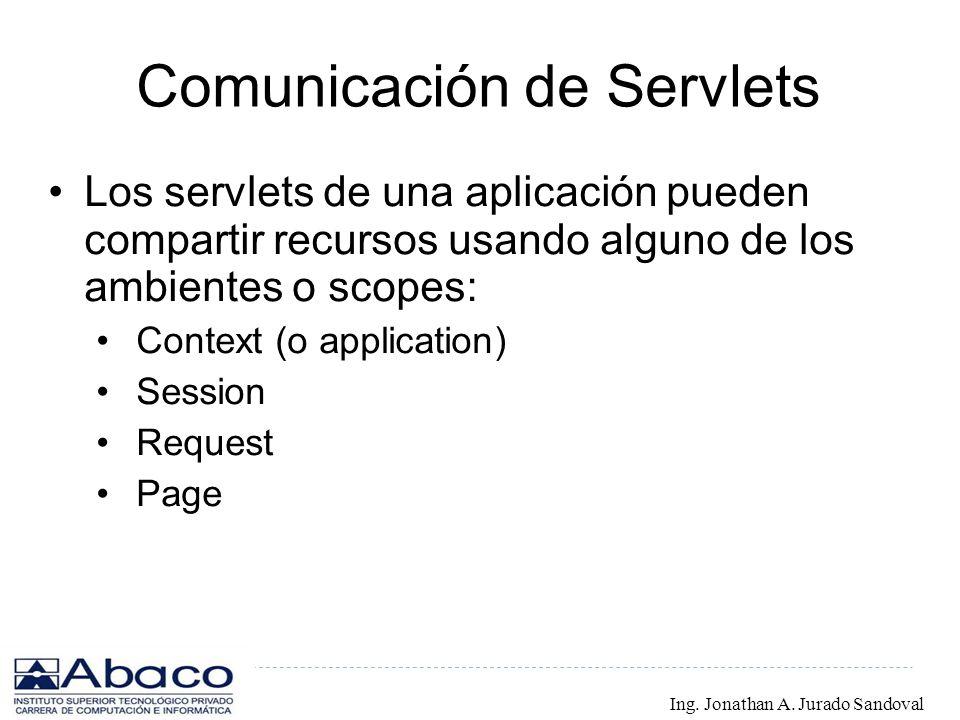Comunicación de Servlets Los servlets de una aplicación pueden compartir recursos usando alguno de los ambientes o scopes: Context (o application) Ses