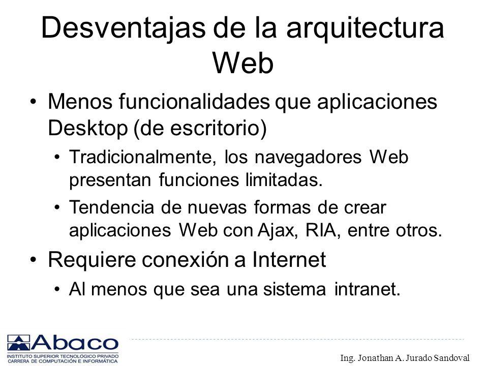 Desventajas de la arquitectura Web Menos funcionalidades que aplicaciones Desktop (de escritorio) Tradicionalmente, los navegadores Web presentan func