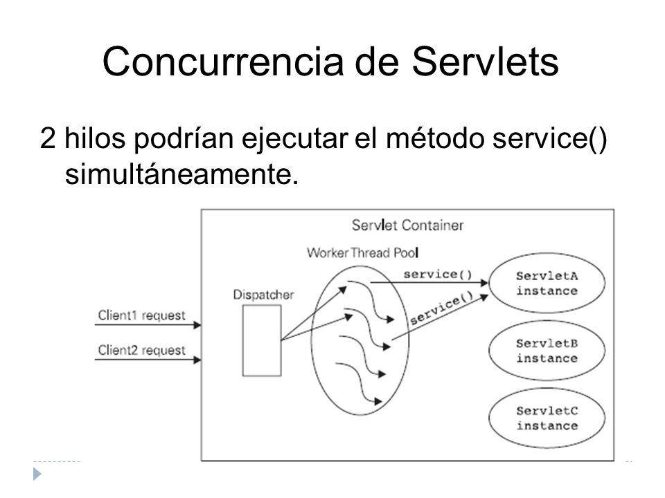 Concurrencia de Servlets 2 hilos podrían ejecutar el método service() simultáneamente.
