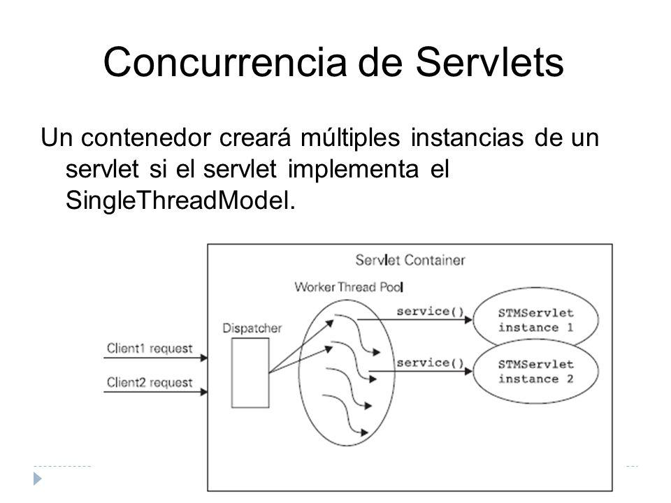 Concurrencia de Servlets Un contenedor creará múltiples instancias de un servlet si el servlet implementa el SingleThreadModel.