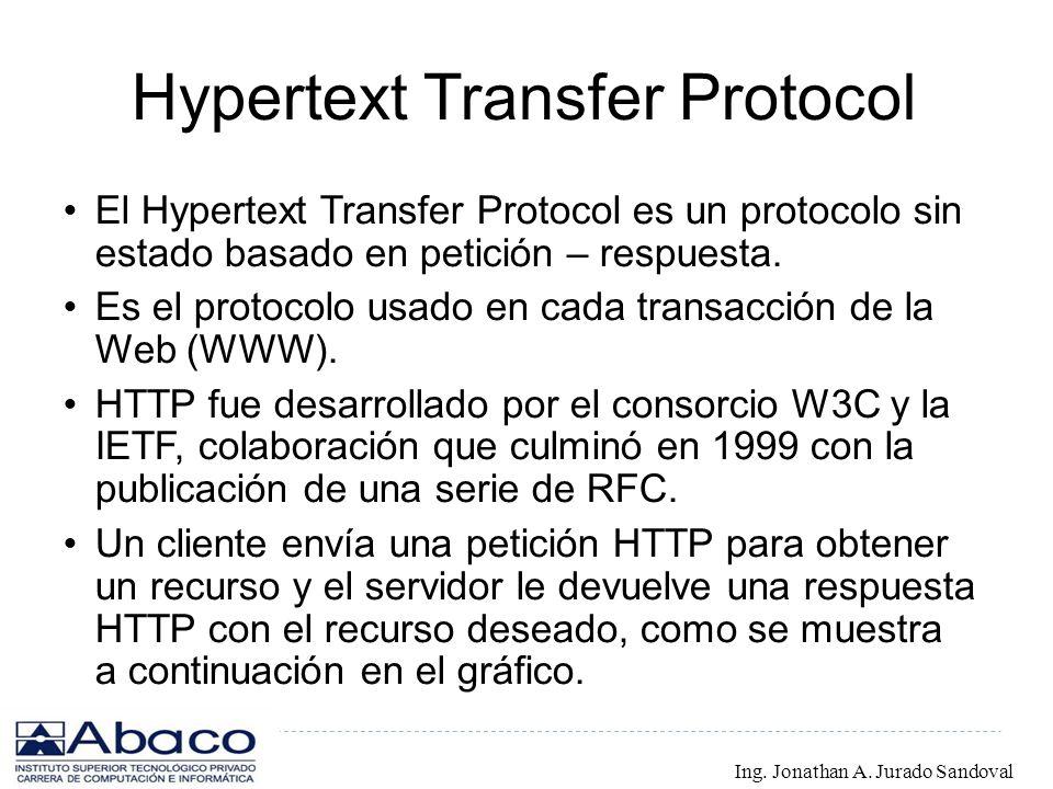 Hypertext Transfer Protocol El Hypertext Transfer Protocol es un protocolo sin estado basado en petición – respuesta. Es el protocolo usado en cada tr