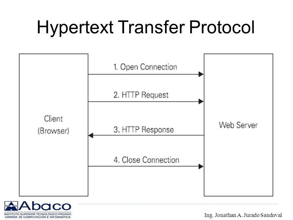 Hypertext Transfer Protocol Ing. Jonathan A. Jurado Sandoval