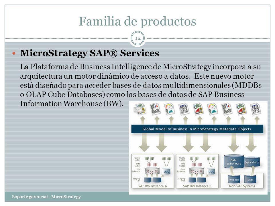 Familia de productos Soporte gerencial - MicroStrategy 12 MicroStrategy SAP® Services La Plataforma de Business Intelligence de MicroStrategy incorpor
